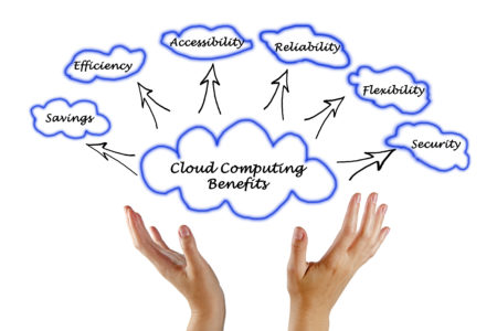 Impact of Cloud Computing