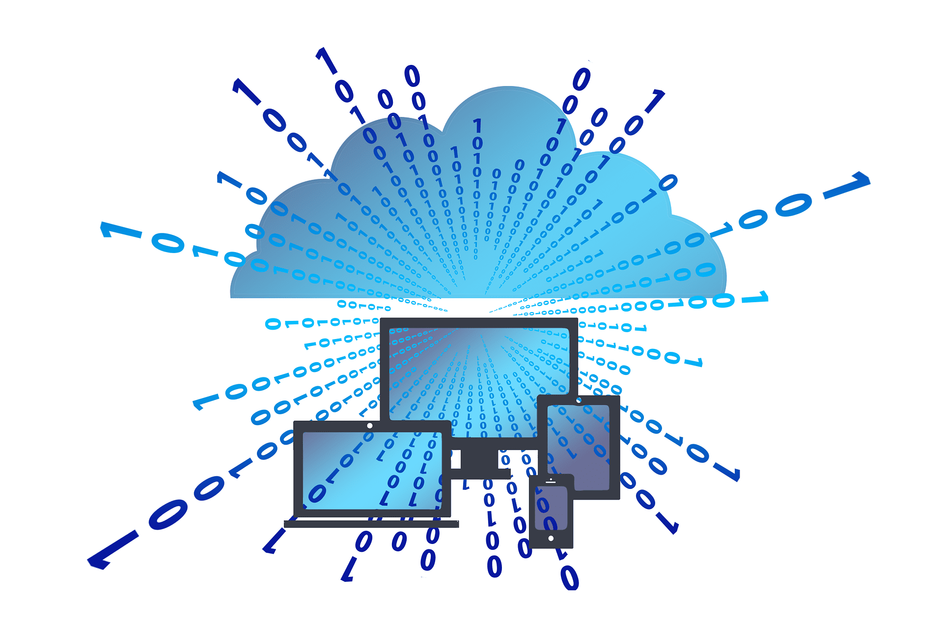 Advantages of Cloud Computing that make it the best choice